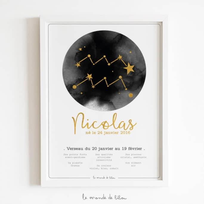 Affiche Prénom Zodiaque Verseau